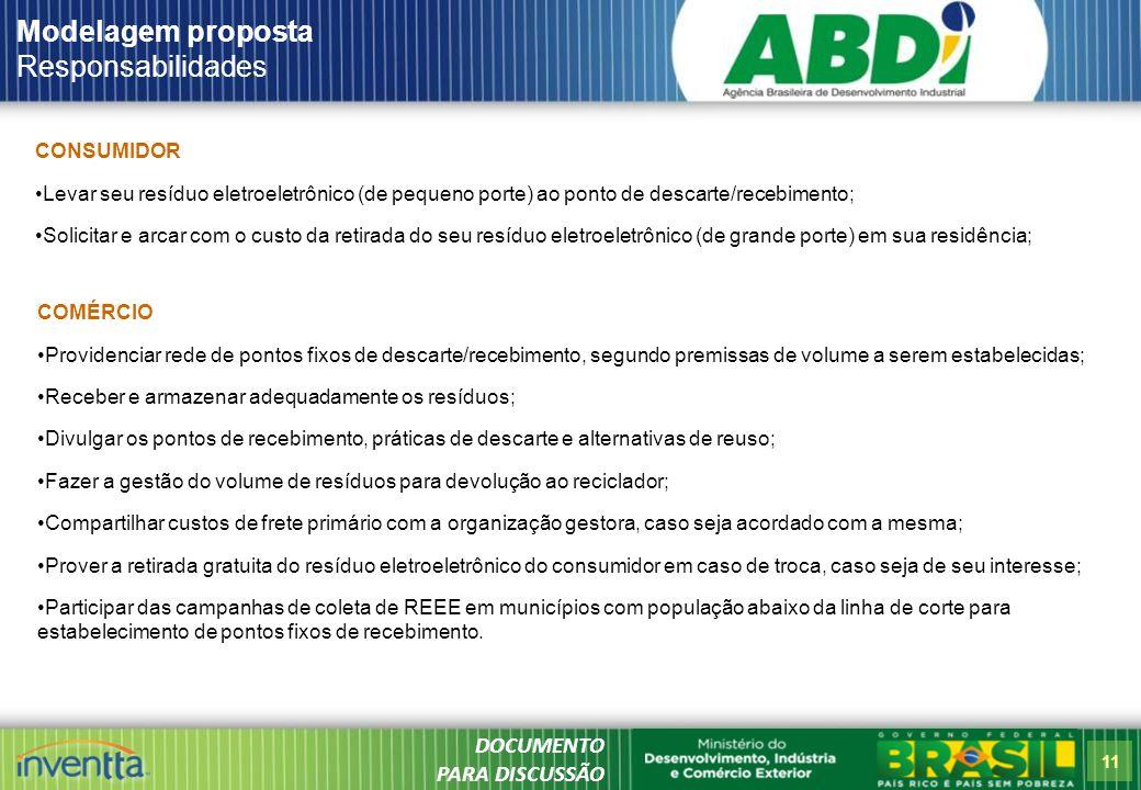 Modelagem proposta Responsabilidades DOCUMENTO PARA DISCUSSÃO