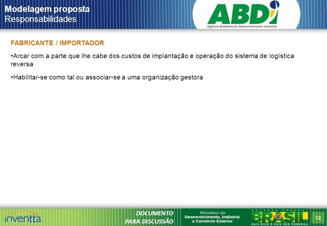 Modelagem proposta Responsabilidades FABRICANTE / IMPORTADOR