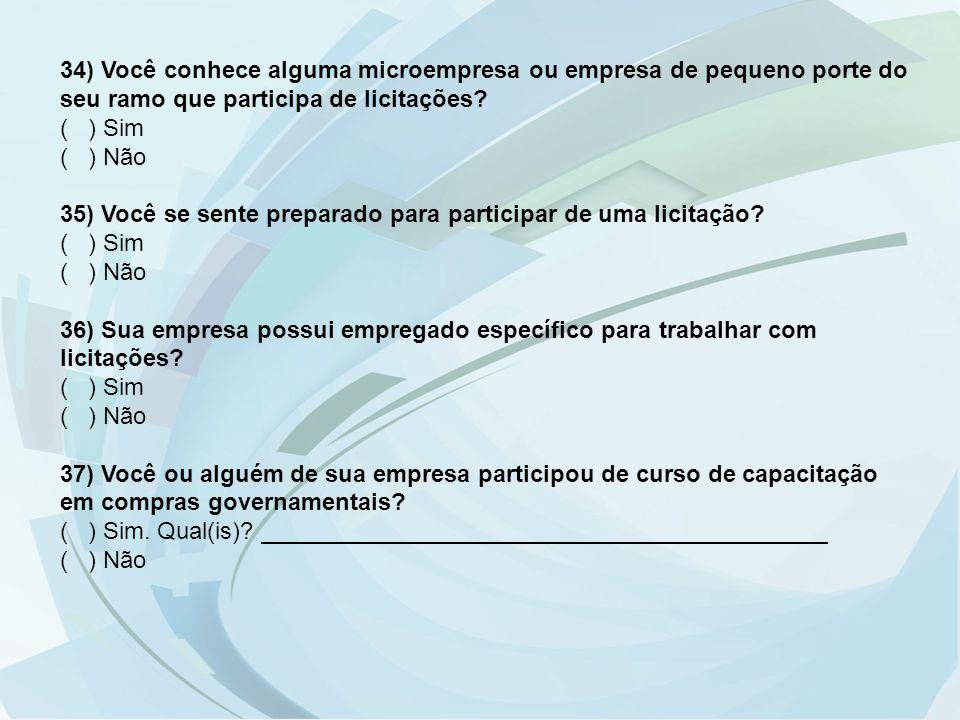 34) Você conhece alguma microempresa ou empresa de pequeno porte do seu ramo que participa de licitações