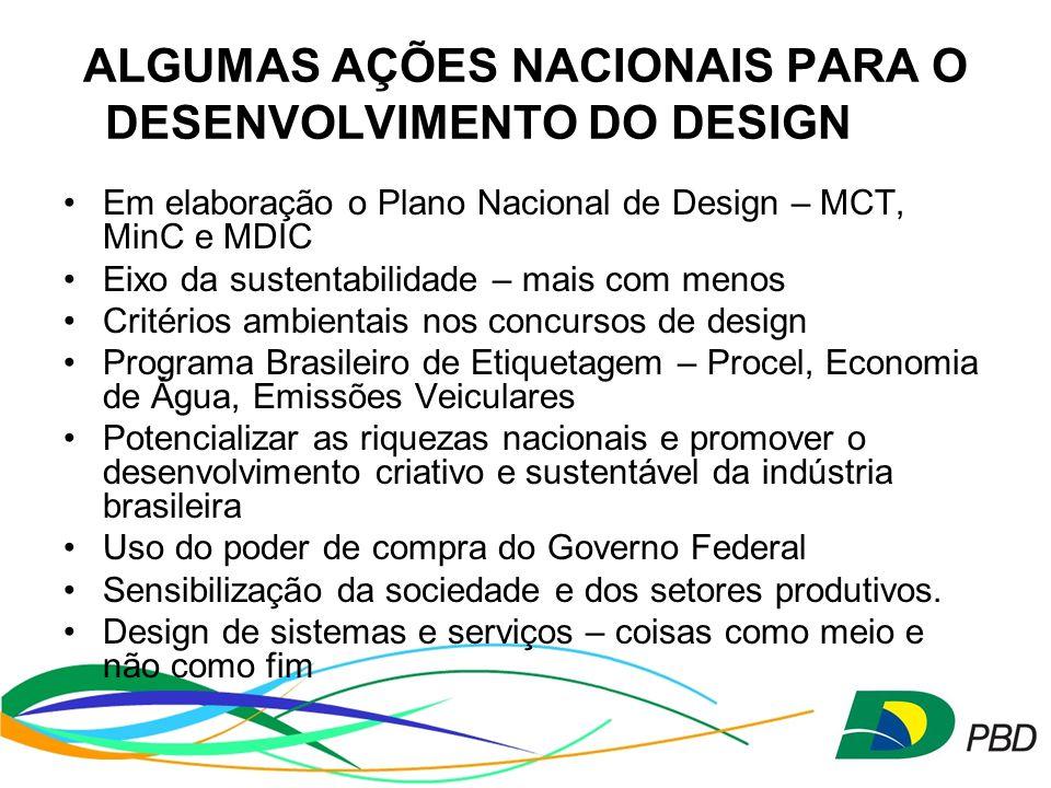 ALGUMAS AÇÕES NACIONAIS PARA O DESENVOLVIMENTO DO DESIGN