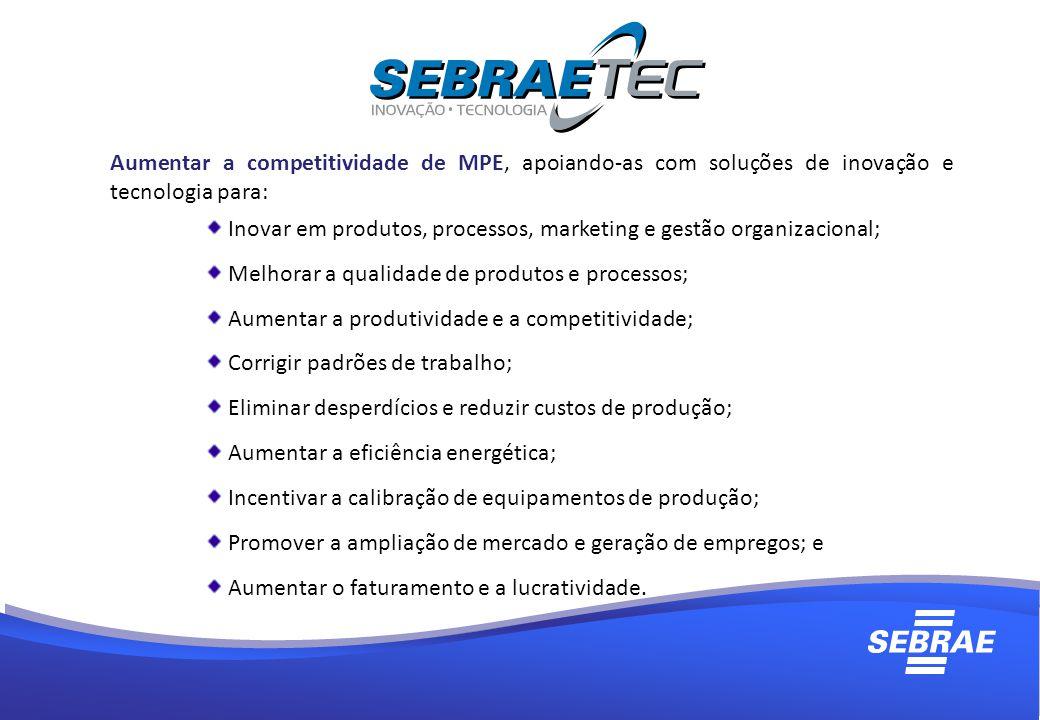 Aumentar a competitividade de MPE, apoiando-as com soluções de inovação e tecnologia para: