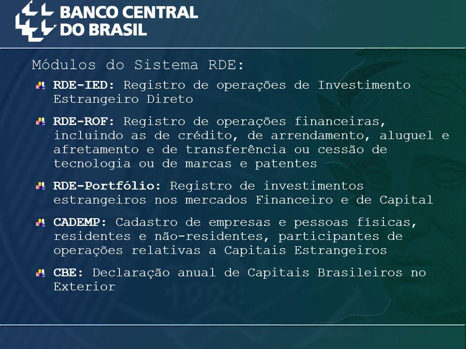 Módulos do Sistema RDE: