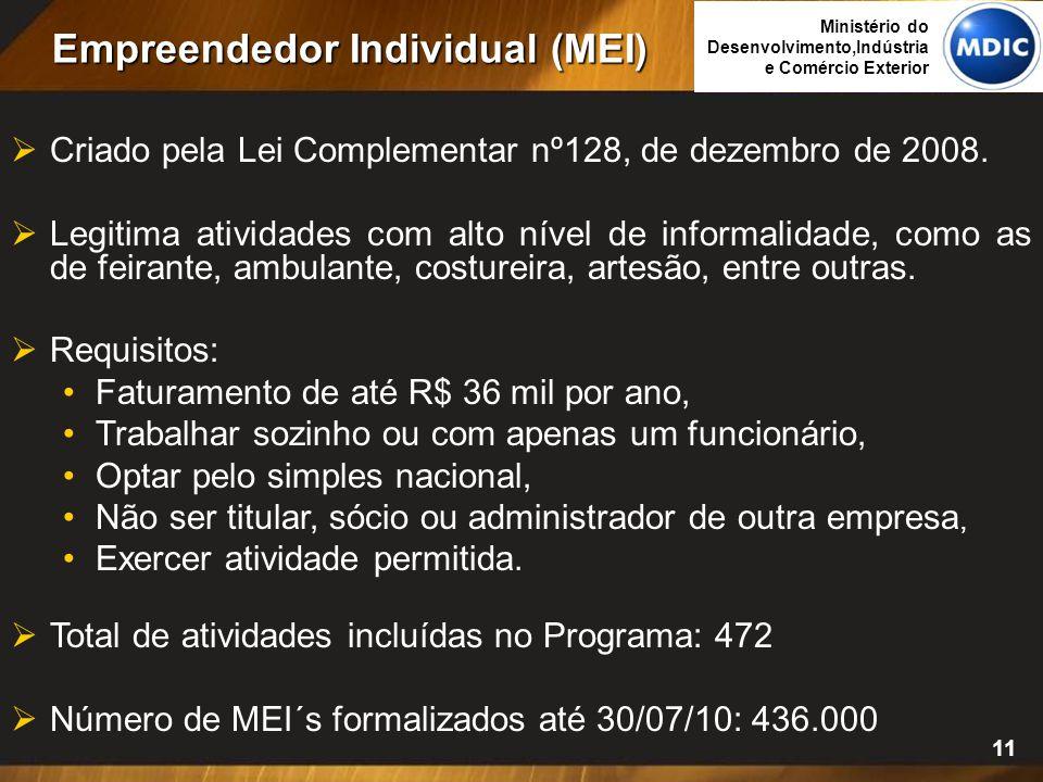 MEI: BENEFÍCIOS Cobertura previdenciária;
