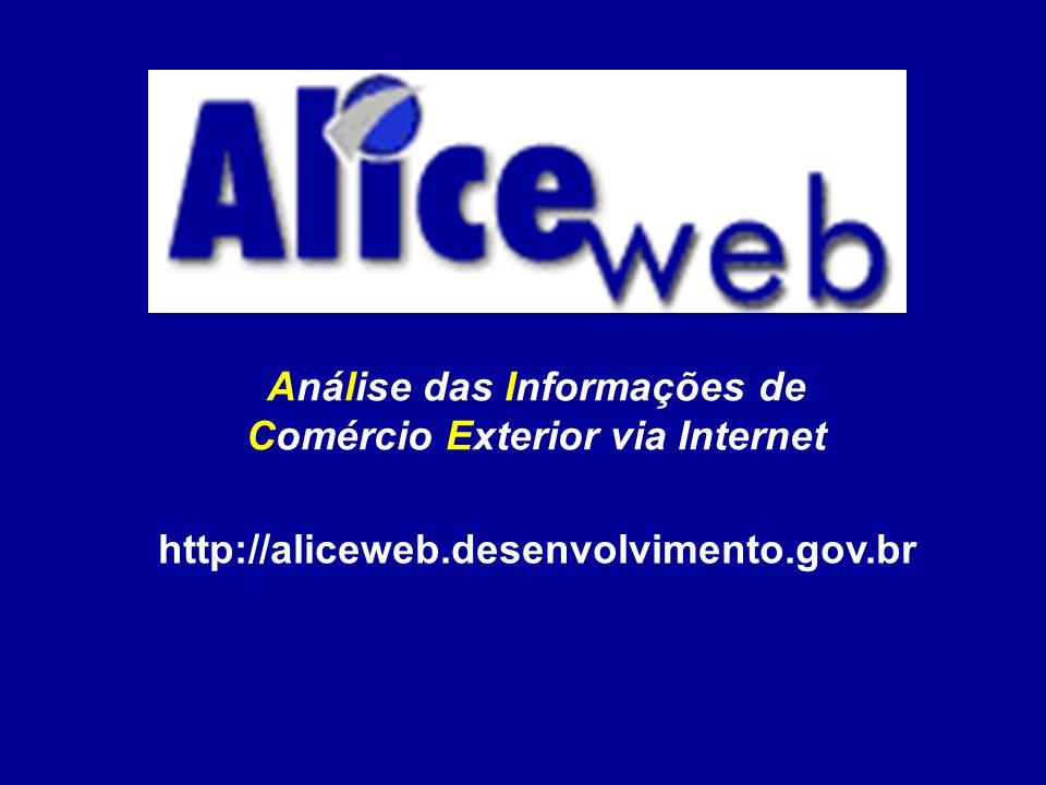 Análise das Informações de Comércio Exterior via Internet