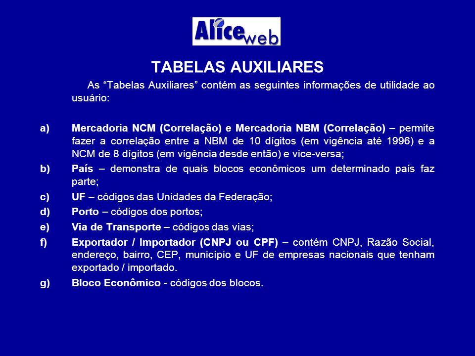 TABELAS AUXILIARES As Tabelas Auxiliares contém as seguintes informações de utilidade ao usuário: