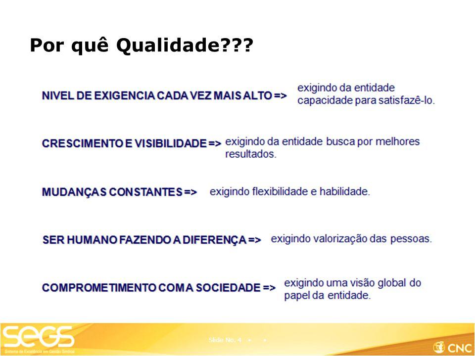 Por quê Qualidade Slide No. 4 • •