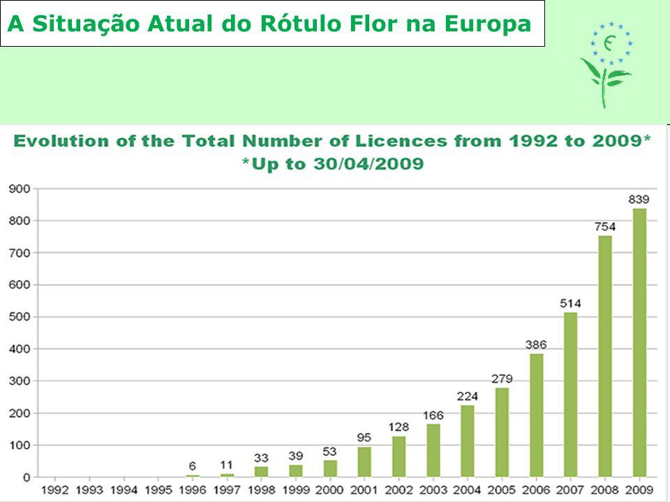 A Situação Atual do Rótulo Flor na Europa