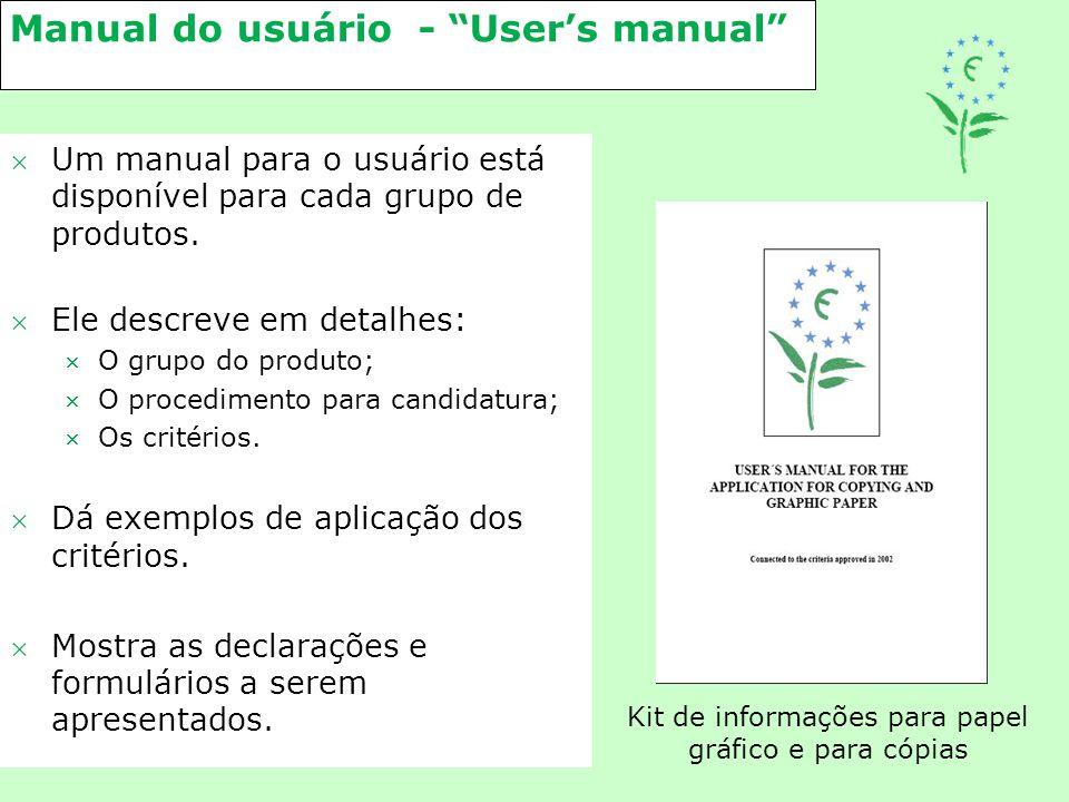 Manual do usuário - User's manual