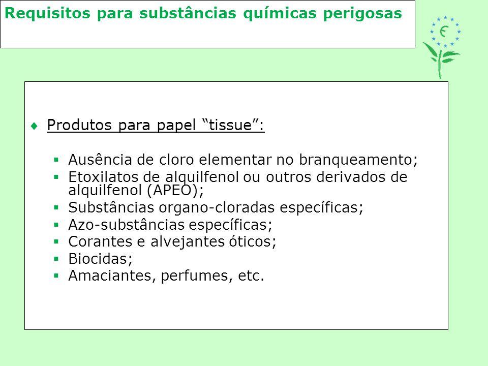 Requisitos para substâncias químicas perigosas