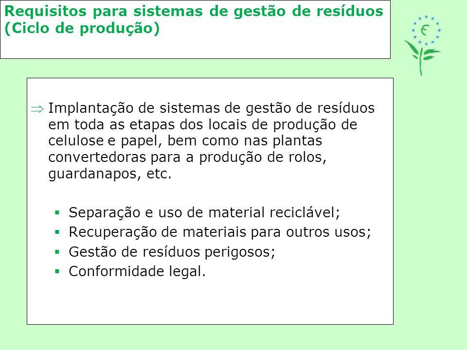 Requisitos para sistemas de gestão de resíduos (Ciclo de produção)