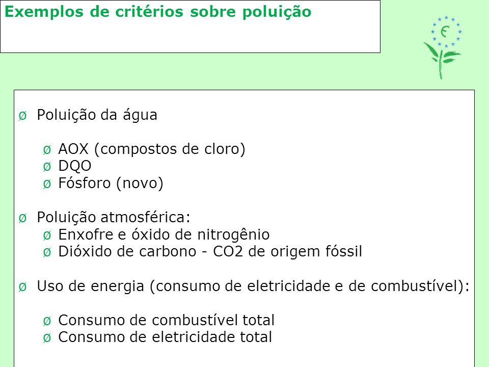 Exemplos de critérios sobre poluição