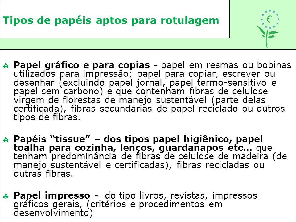 Tipos de papéis aptos para rotulagem