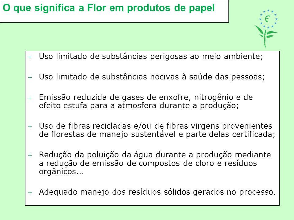 O que significa a Flor em produtos de papel