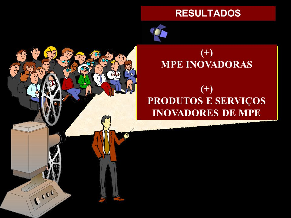 (+) MPE INOVADORAS PRODUTOS E SERVIÇOS INOVADORES DE MPE