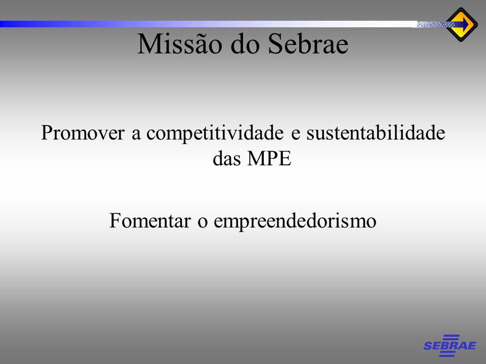 Missão do Sebrae Promover a competitividade e sustentabilidade das MPE