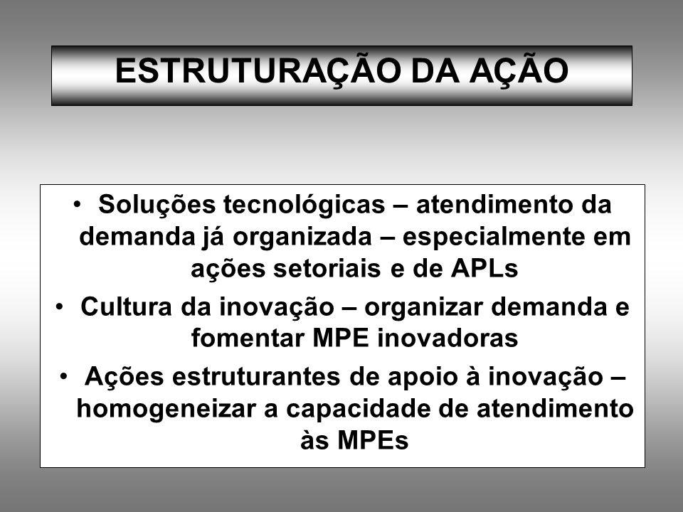 Cultura da inovação – organizar demanda e fomentar MPE inovadoras
