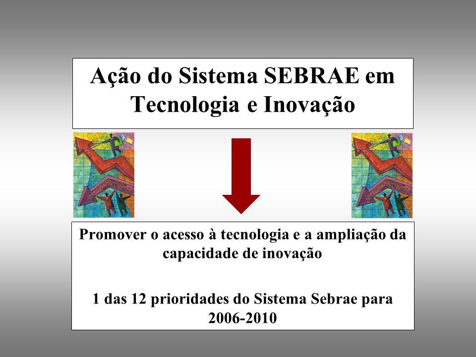 Ação do Sistema SEBRAE em Tecnologia e Inovação