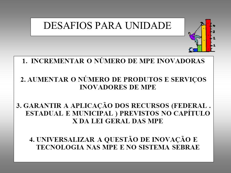 DESAFIOS PARA UNIDADE 1. INCREMENTAR O NÚMERO DE MPE INOVADORAS