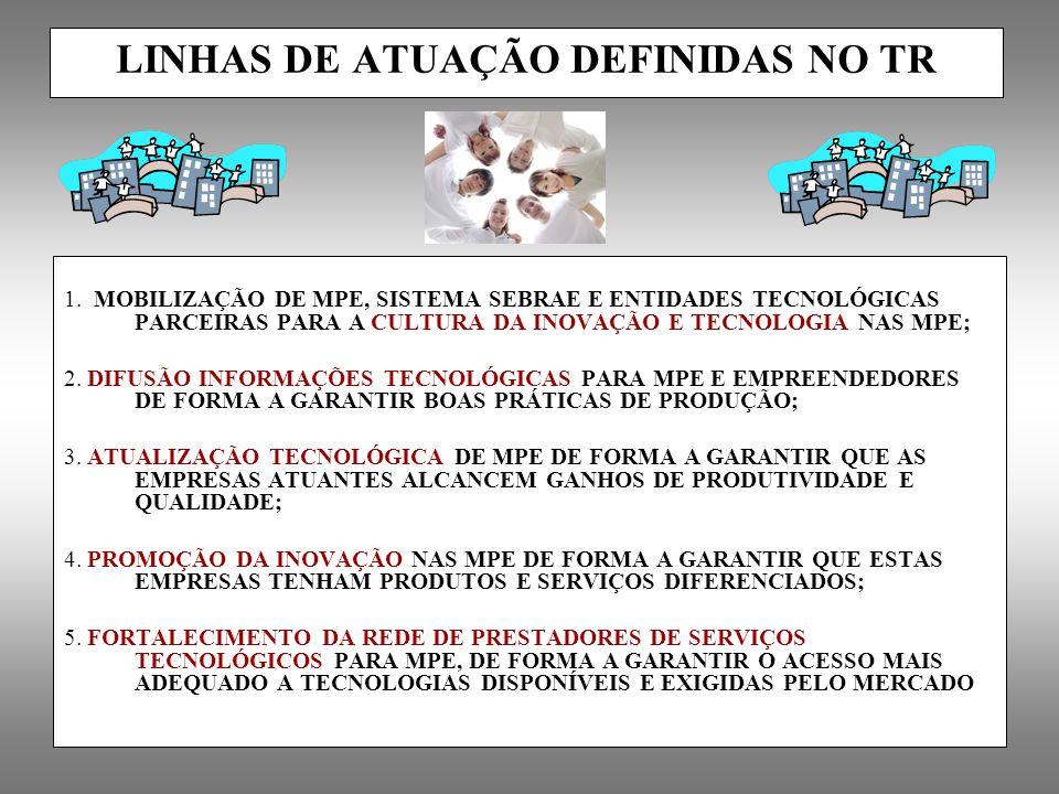 LINHAS DE ATUAÇÃO DEFINIDAS NO TR