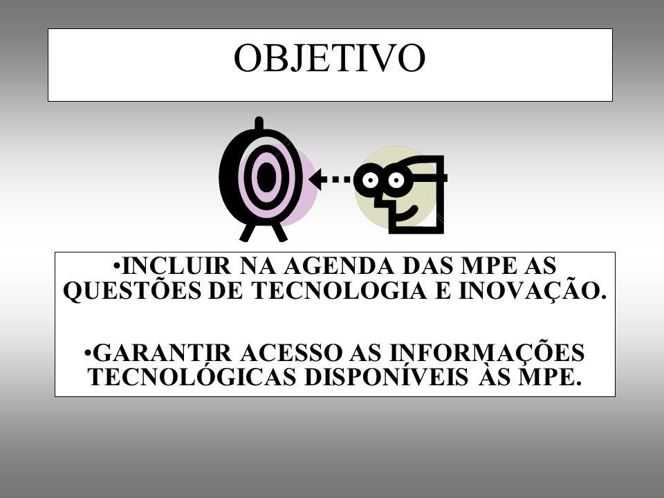 OBJETIVO INCLUIR NA AGENDA DAS MPE AS QUESTÕES DE TECNOLOGIA E INOVAÇÃO.
