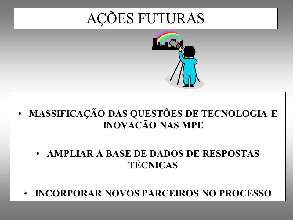 AÇÕES FUTURAS MASSIFICAÇÃO DAS QUESTÕES DE TECNOLOGIA E INOVAÇÃO NAS MPE. AMPLIAR A BASE DE DADOS DE RESPOSTAS TÉCNICAS.