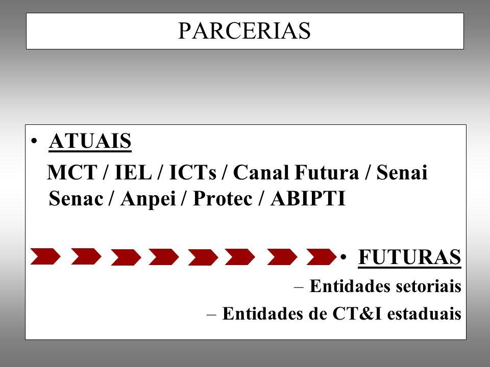 PARCERIAS ATUAIS. MCT / IEL / ICTs / Canal Futura / Senai Senac / Anpei / Protec / ABIPTI. FUTURAS.