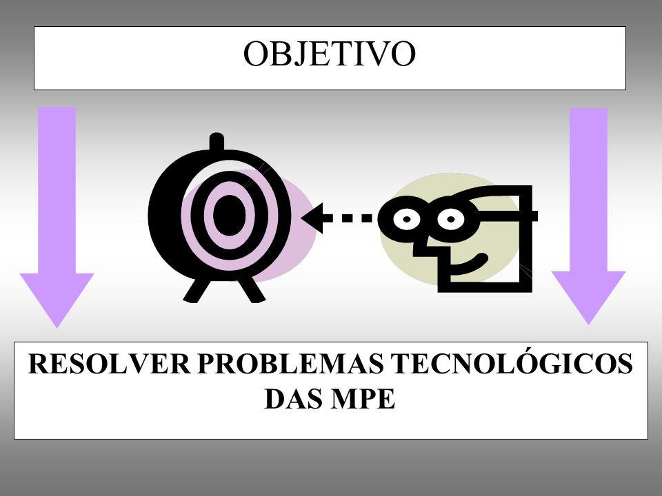 RESOLVER PROBLEMAS TECNOLÓGICOS DAS MPE