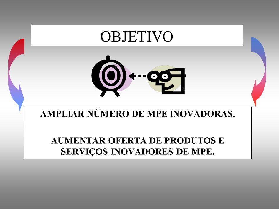 OBJETIVO AMPLIAR NÚMERO DE MPE INOVADORAS.