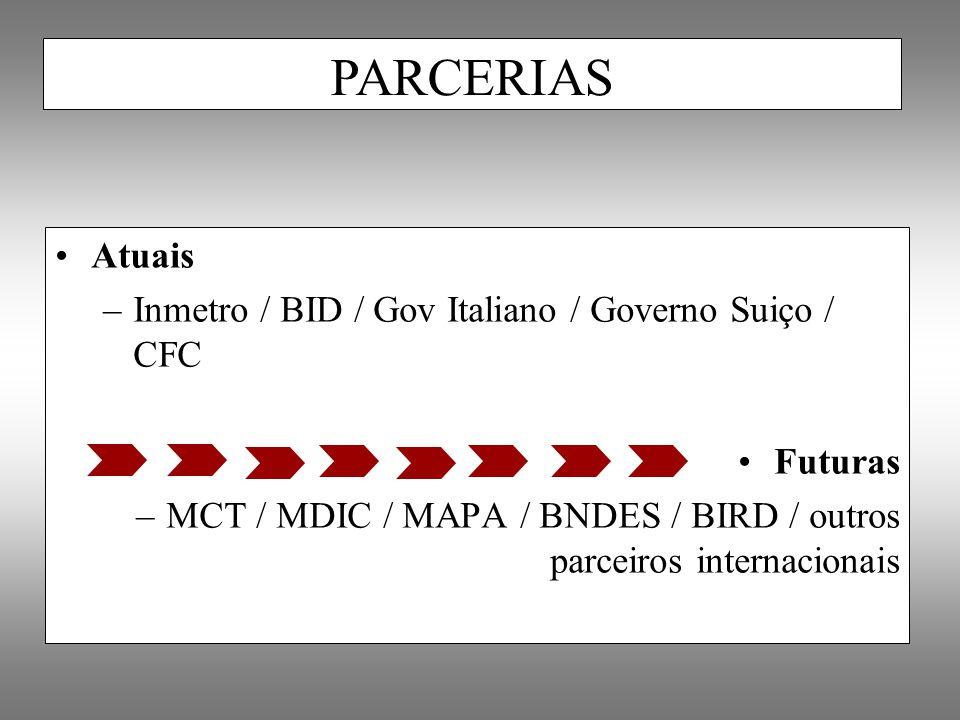 PARCERIAS Atuais Inmetro / BID / Gov Italiano / Governo Suiço / CFC