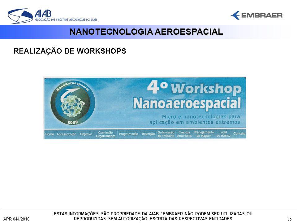 NANOTECNOLOGIA AEROESPACIAL