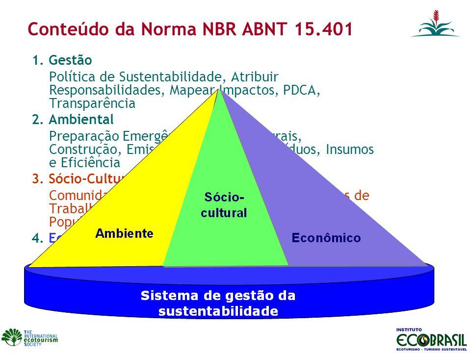 Conteúdo da Norma NBR ABNT 15.401