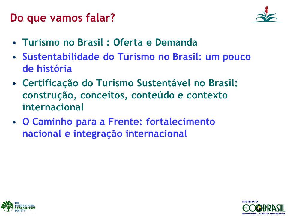 Do que vamos falar Turismo no Brasil : Oferta e Demanda