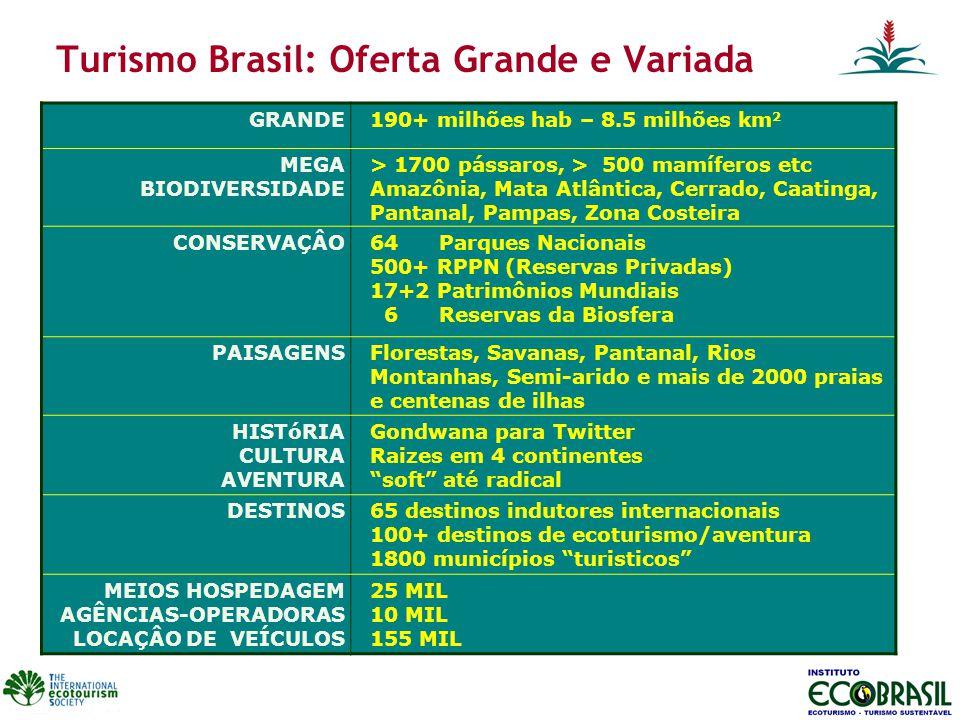 Turismo Brasil: Oferta Grande e Variada