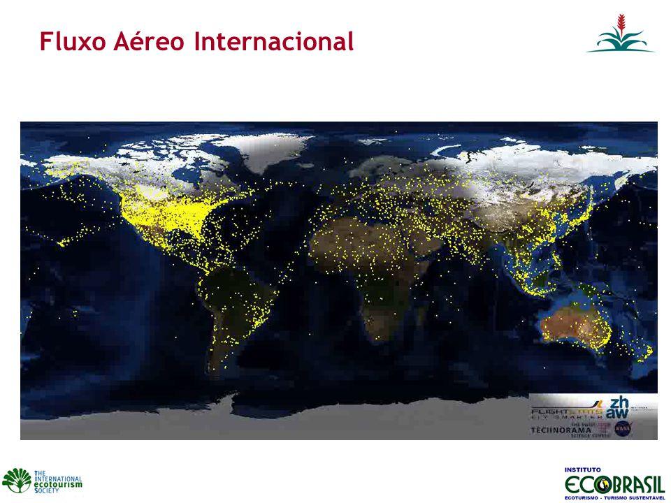 Fluxo Aéreo Internacional