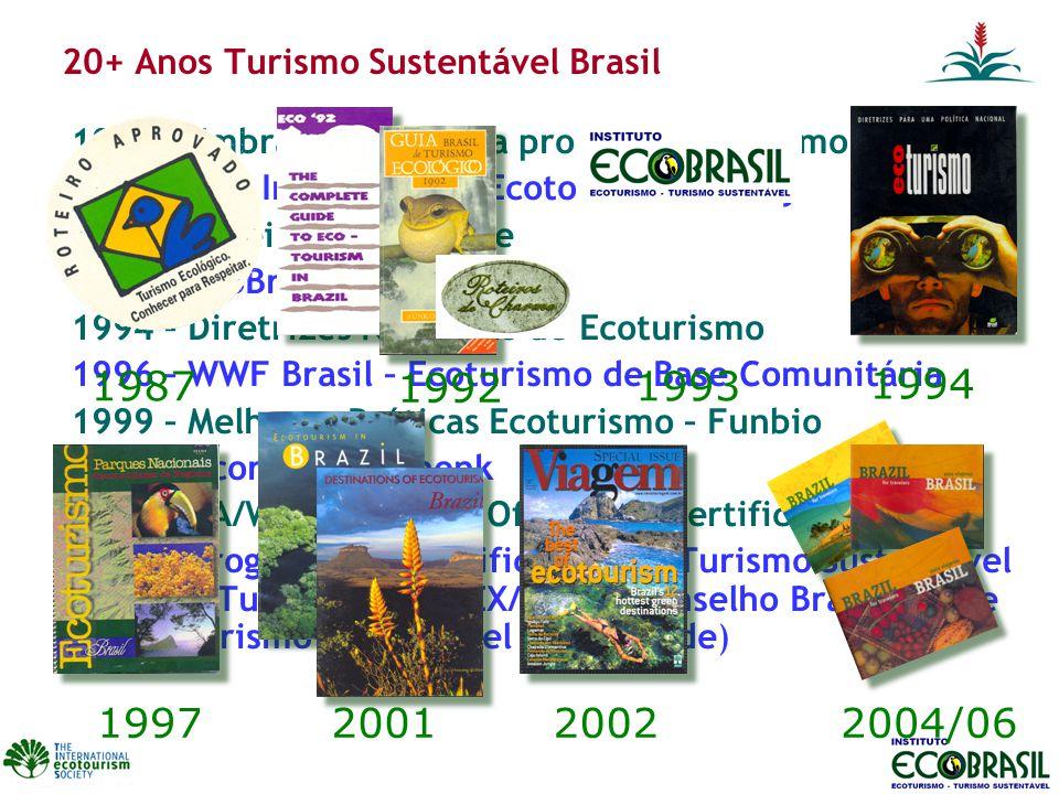 20+ Anos Turismo Sustentável Brasil