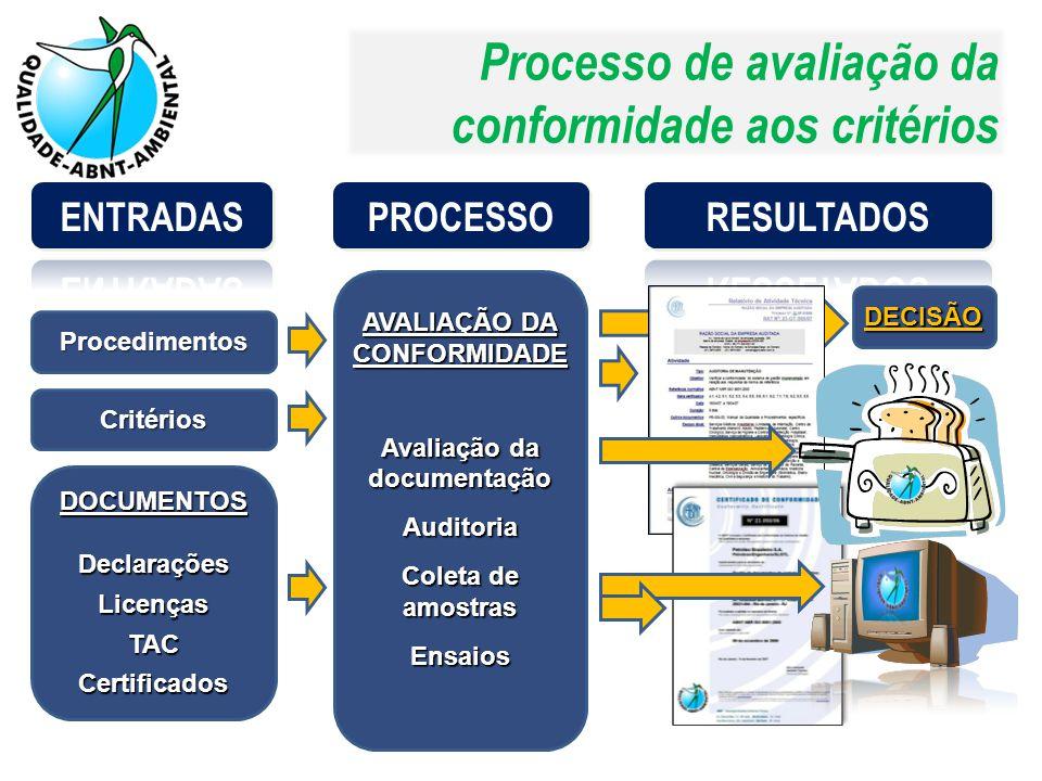 AVALIAÇÃO DA CONFORMIDADE Avaliação da documentação