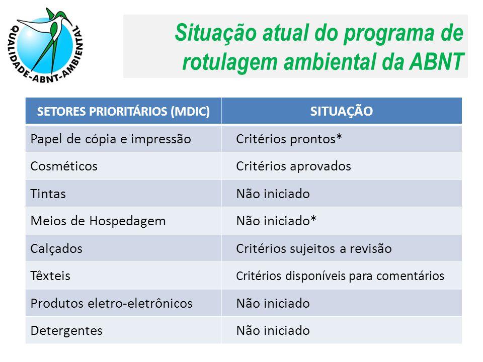 SETORES PRIORITÁRIOS (MDIC)