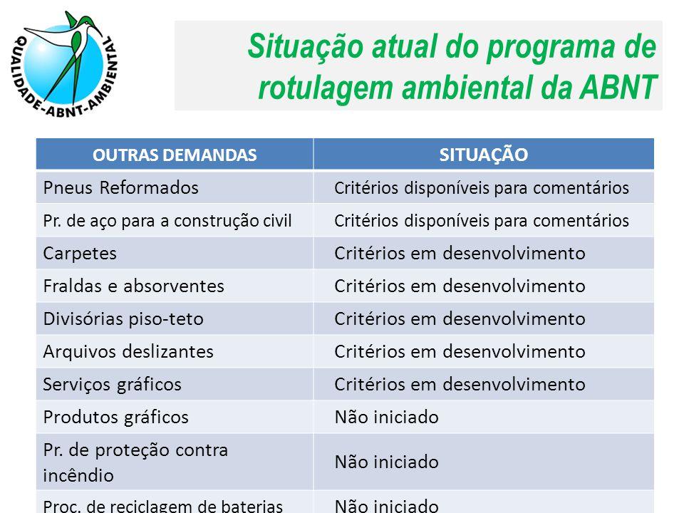 Situação atual do programa de rotulagem ambiental da ABNT