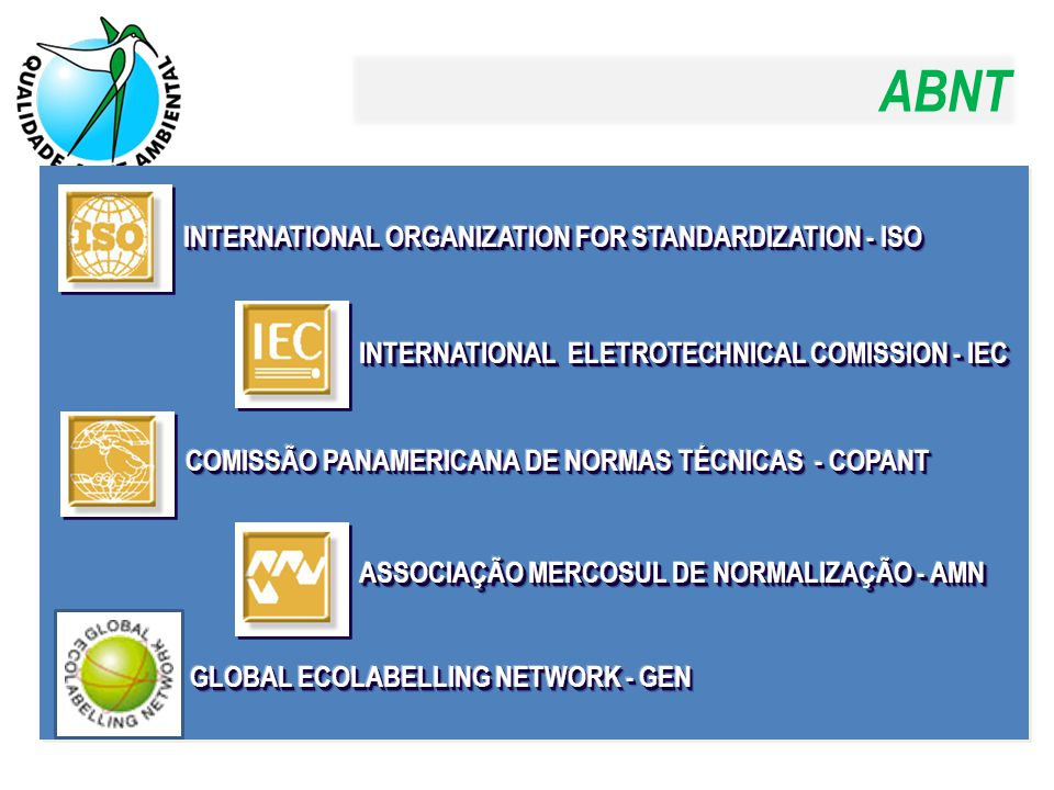 ABNT INTERNATIONAL ORGANIZATION FOR STANDARDIZATION - ISO