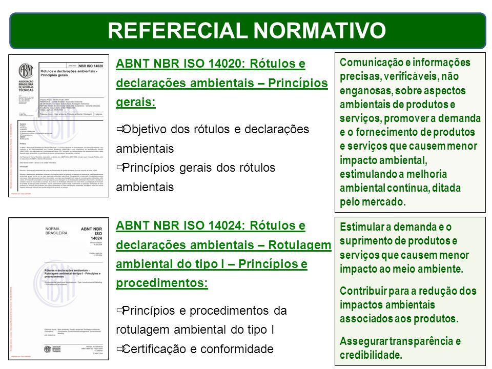 REFERECIAL NORMATIVO ABNT NBR ISO 14020: Rótulos e declarações ambientais – Princípios gerais: Objetivo dos rótulos e declarações ambientais.