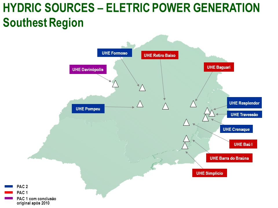 HYDRIC SOURCES – ELETRIC POWER GENERATION Southest Region