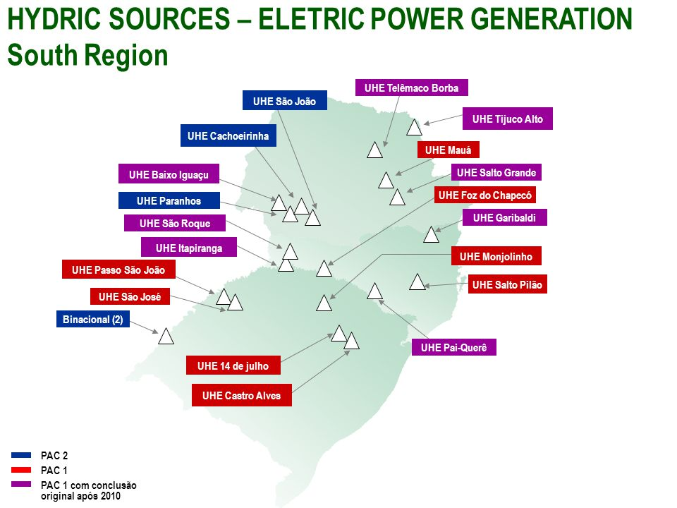 HYDRIC SOURCES – ELETRIC POWER GENERATION South Region