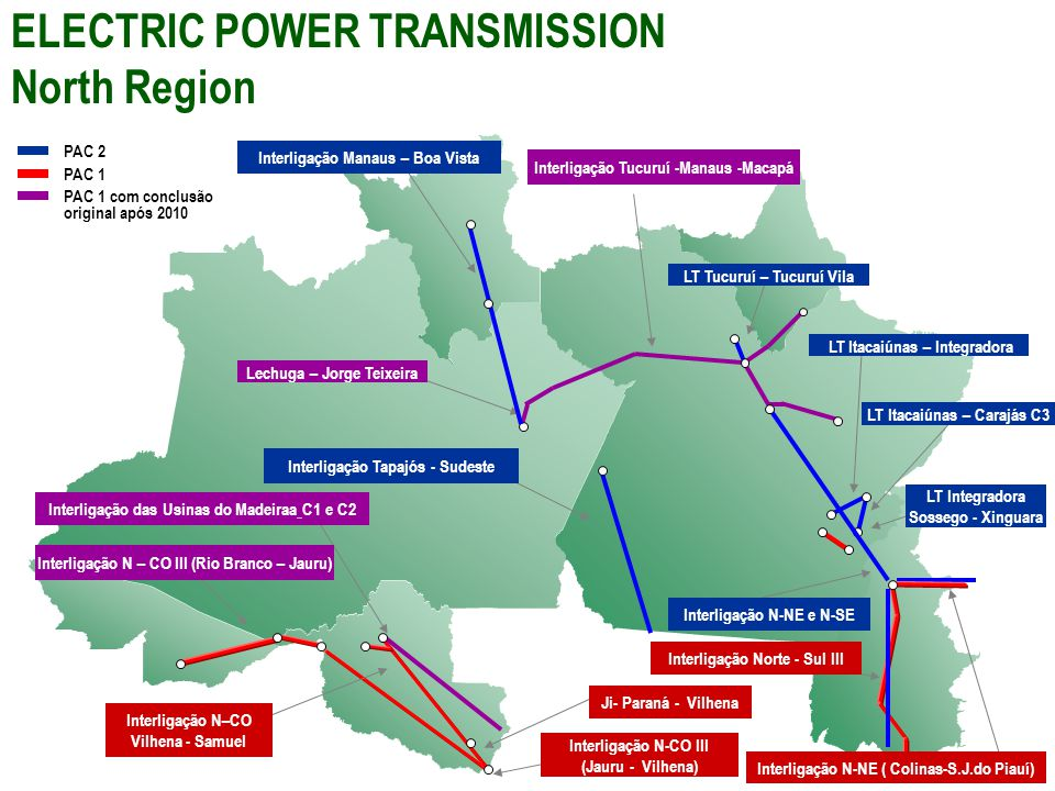 ELECTRIC POWER TRANSMISSION North Region