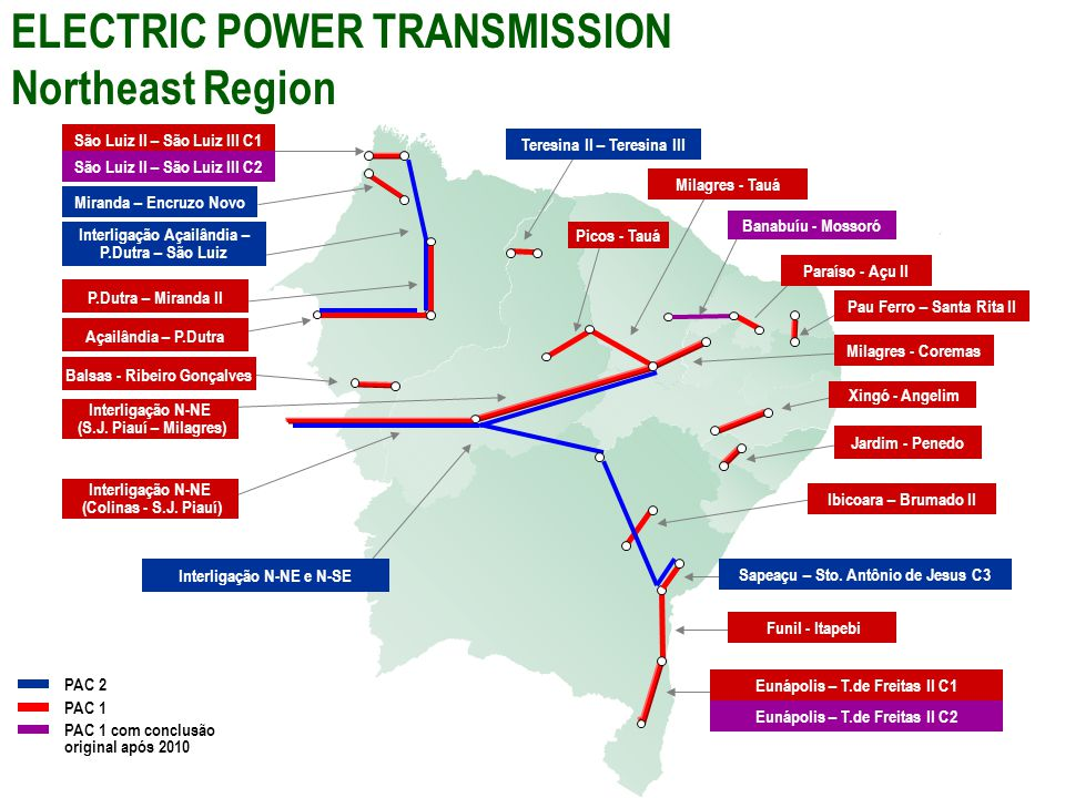 ELECTRIC POWER TRANSMISSION Northeast Region