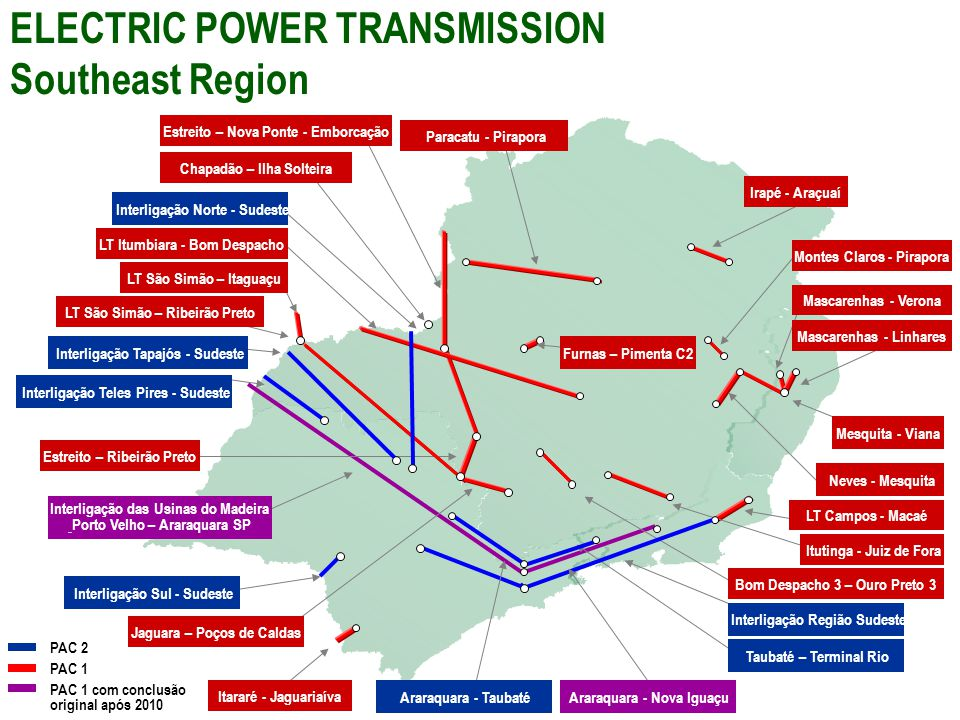 ELECTRIC POWER TRANSMISSION Southeast Region