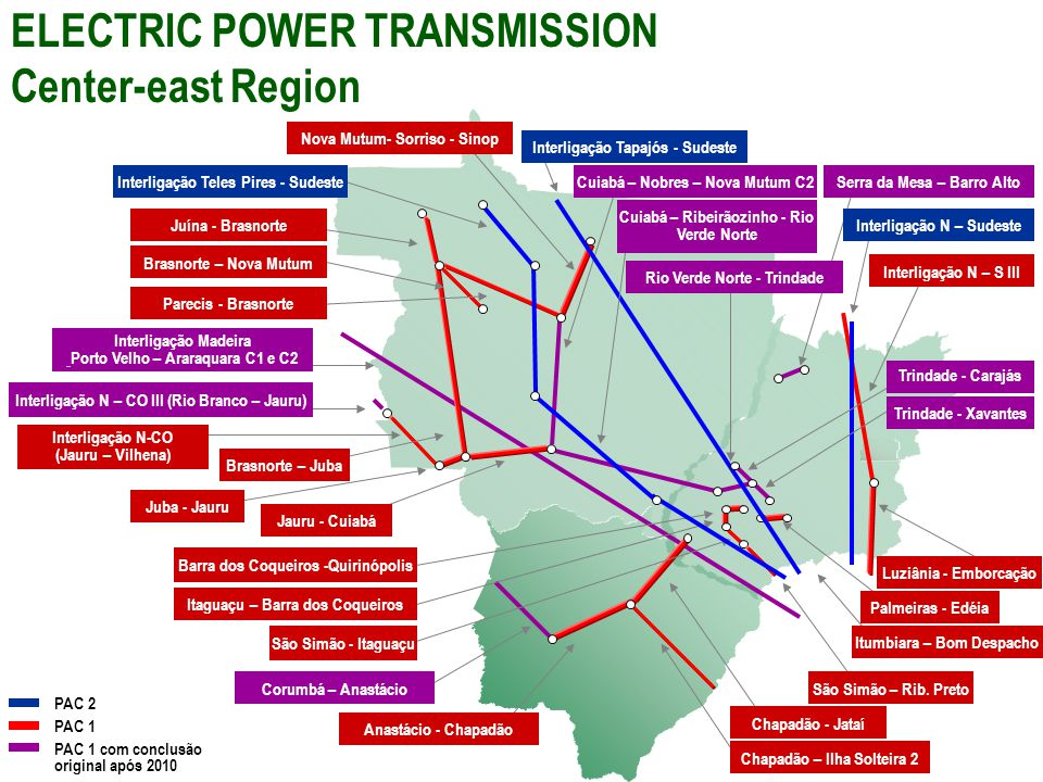 ELECTRIC POWER TRANSMISSION Center-east Region