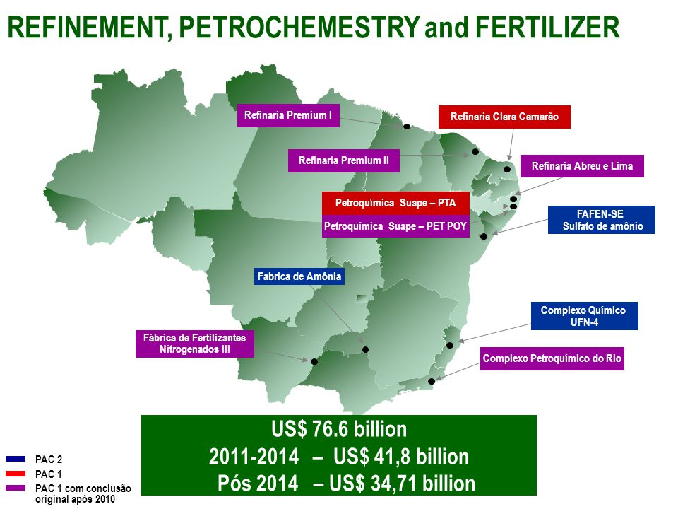 REFINEMENT, PETROCHEMESTRY and FERTILIZER