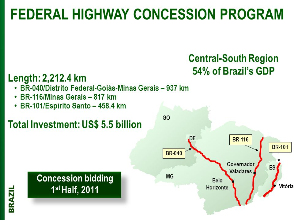 Central-South Region 54% of Brazil's GDP
