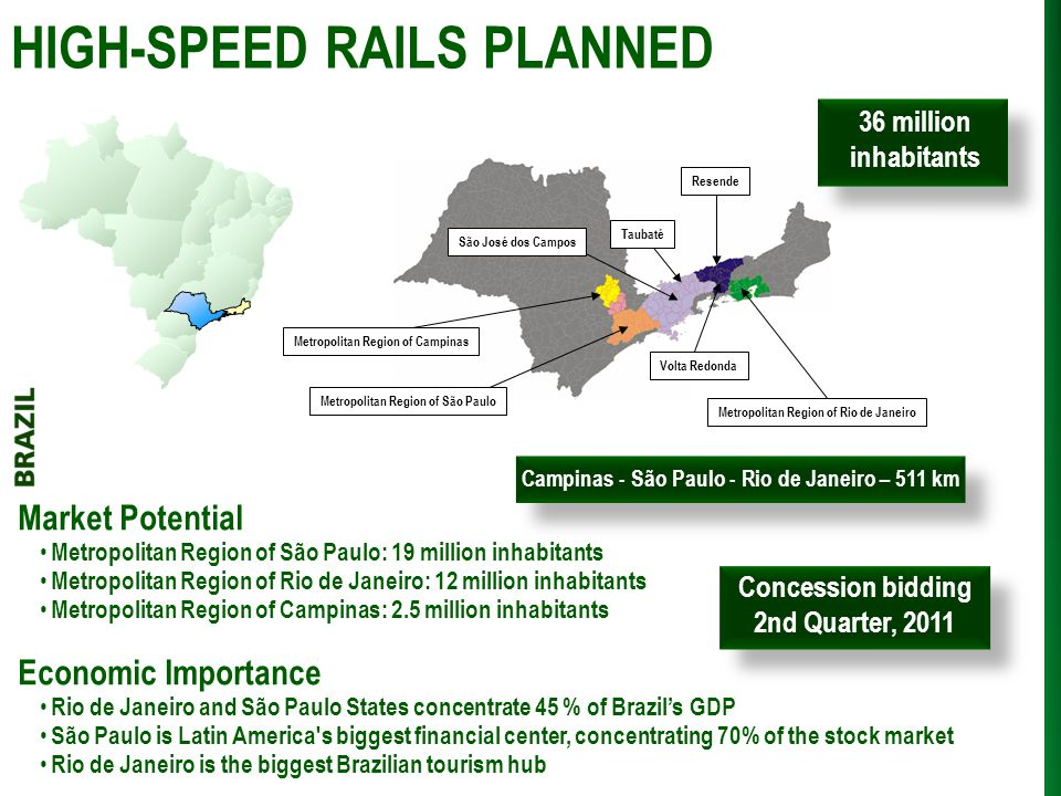 HIGH-SPEED RAILS PLANNED