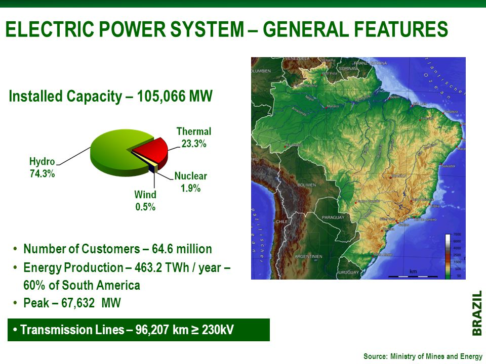 ELECTRIC POWER SYSTEM – GENERAL FEATURES
